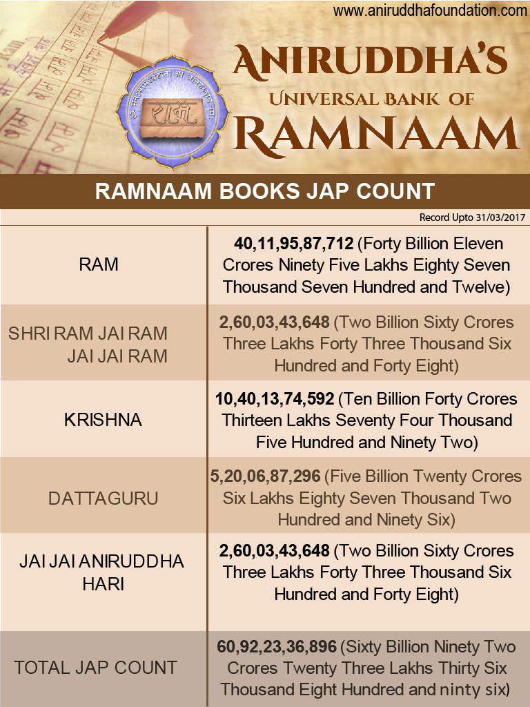 Raamnam Book Jap - Mar 17-01-01