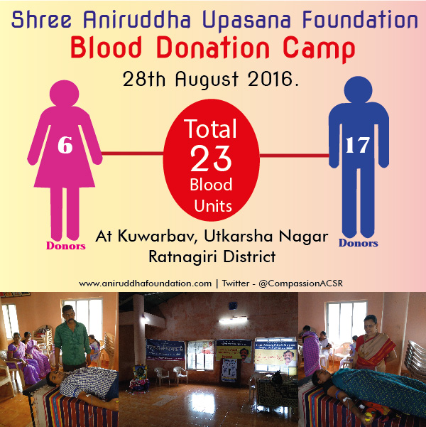 Blood Donation Camp at Kuwarbav, Ratnagiri