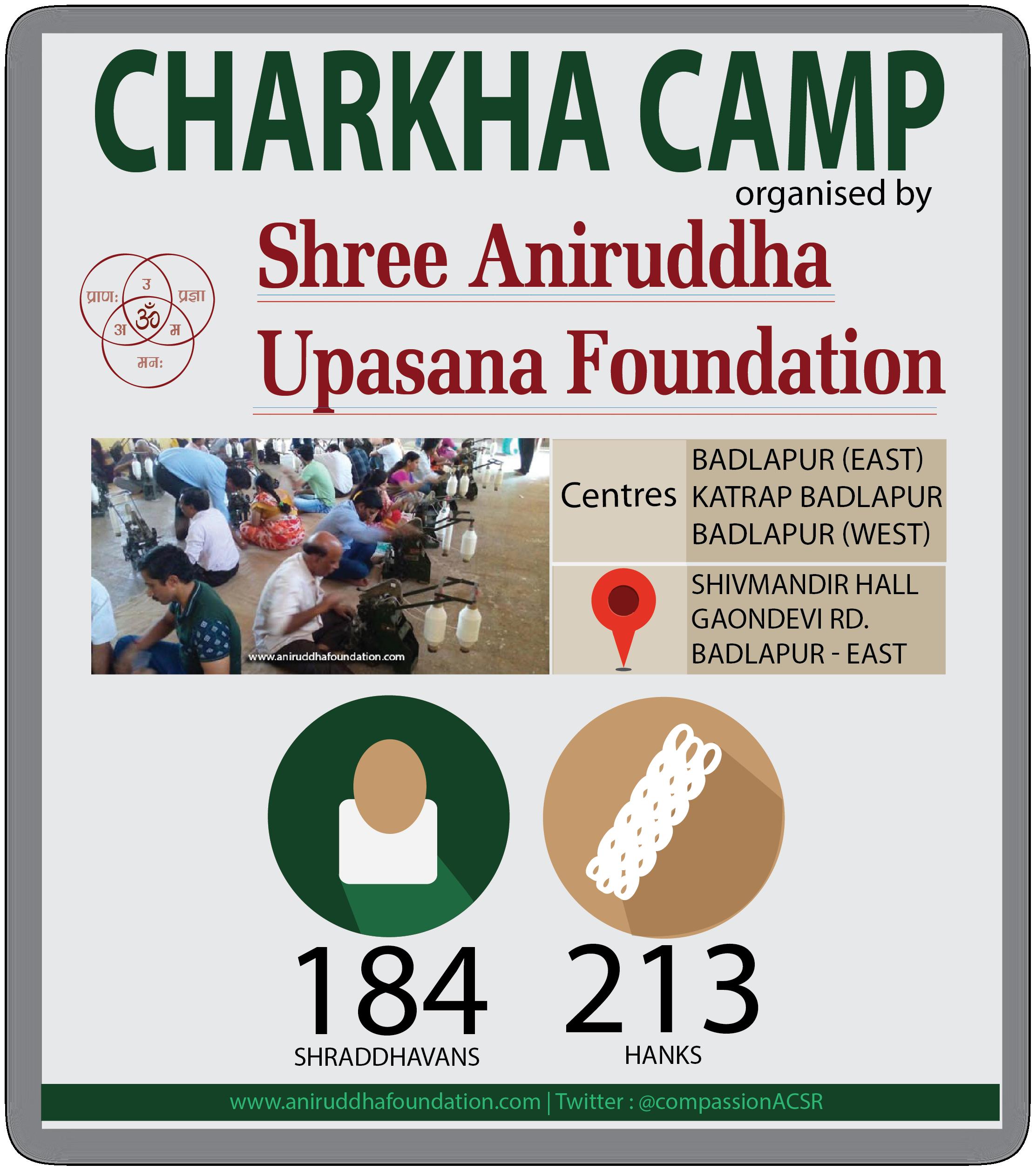charakha camp -badalapur-infographics-Aniruddhafoundation-