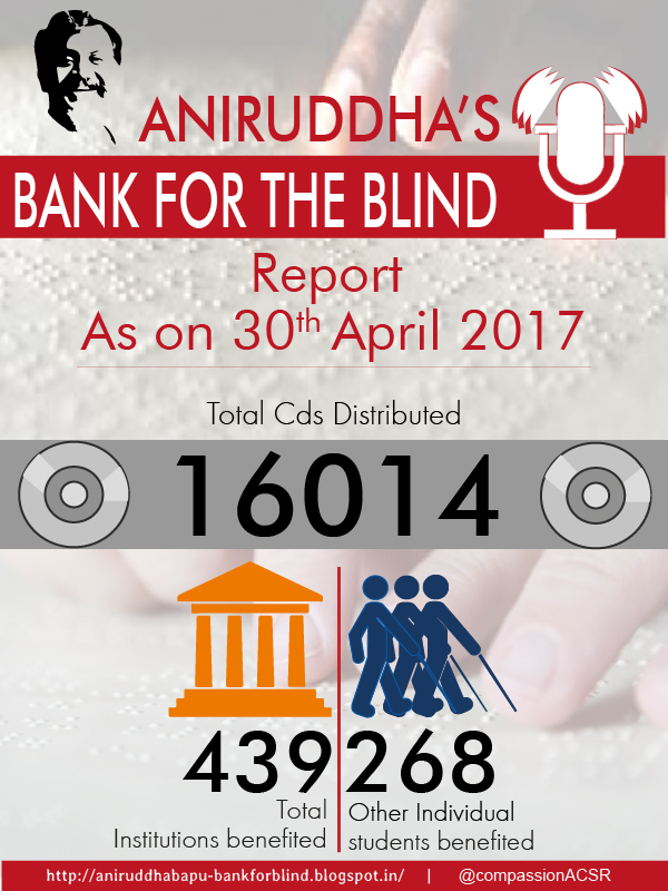 Statistics for the Aniruddha's Bank For The Blind as on 30th April 2017