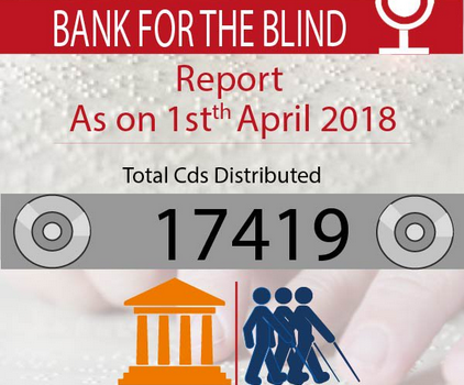Aniruddha's Bank for the Blind – March 2018 Report