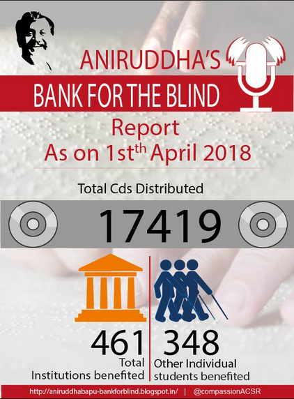 AniruddhaFoundation-Aniruddha's Bank for the Bank_March-Feature image